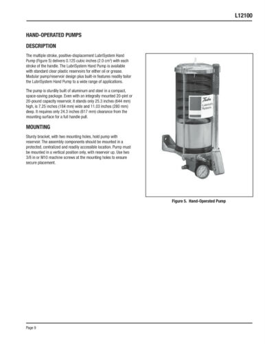 550-000-470 Graco Trabon Lubriquip PH Manual Pump Package 564422