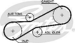 GENUINE GATES Timing Cam Belt GAT5598XS