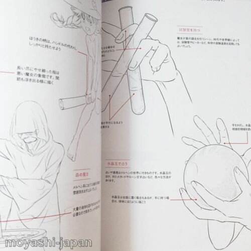 /'NEW/' How to Draw Manga /'Hands and Feet/' Technique BookJapan art expression