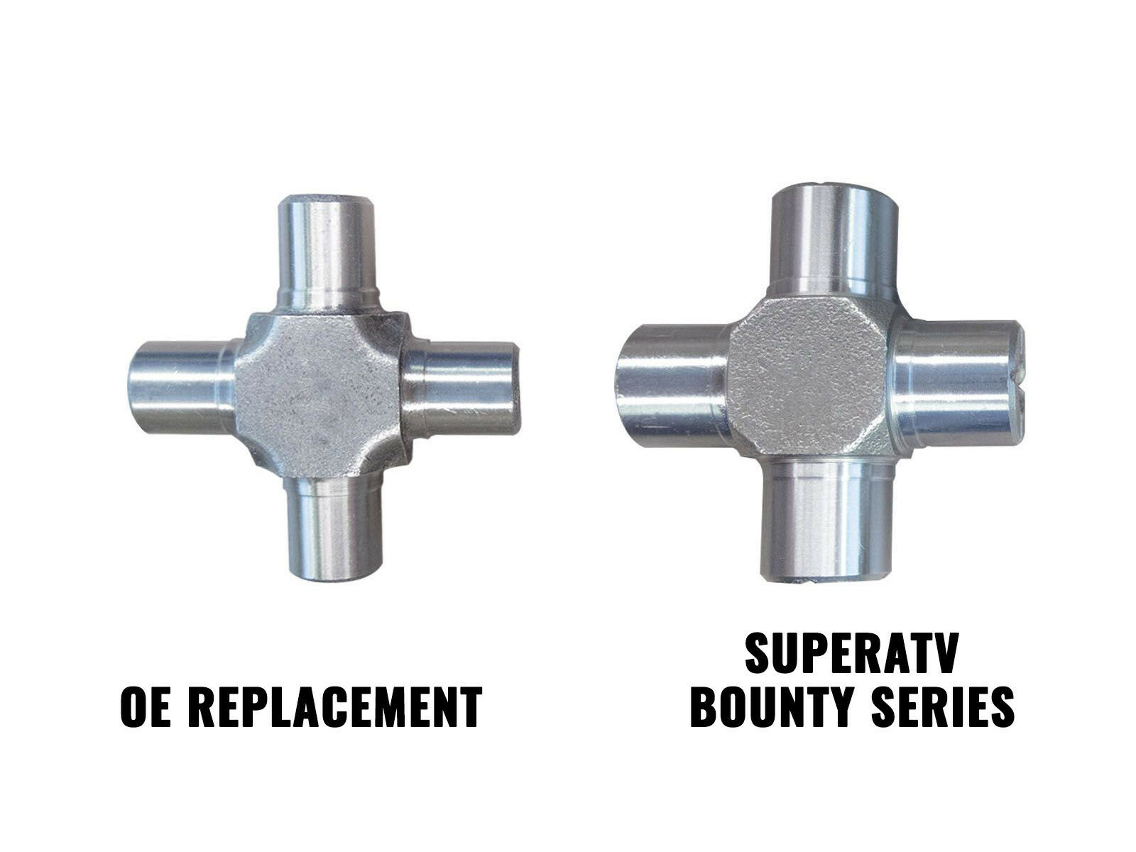 SuperATV Super Duty Bounty Series U Joint Replacement for Select Polaris Models