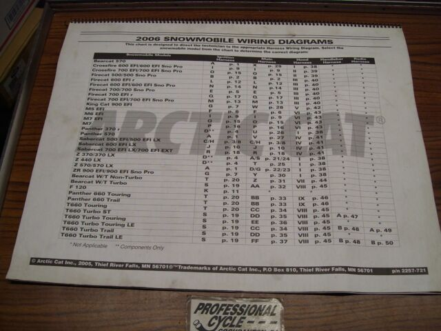 2006 Arctic Cat Snowmobiles Large Color Wiring Diagram