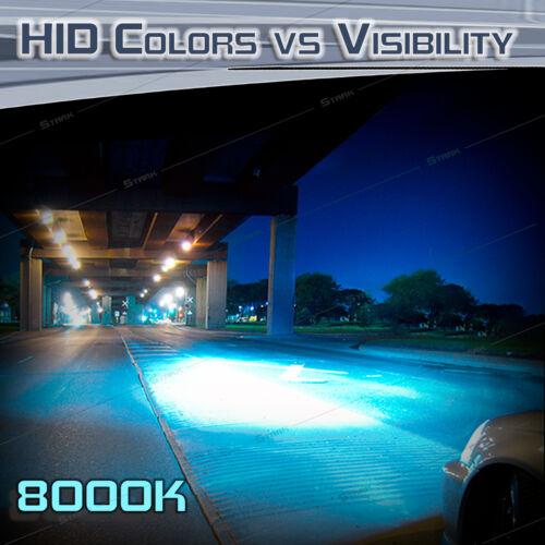 35W 55W Xenon HID Bulbs Fog Lights H10 9145 9140 Replacement Pair 8000K