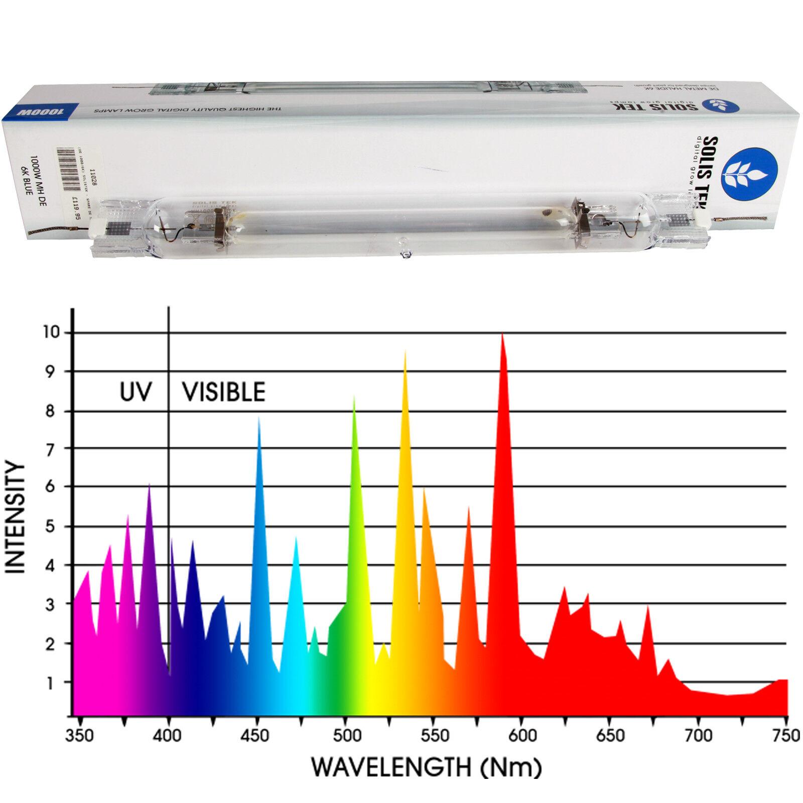 Solistek 1000w MH de 6K Azul Lámpara Crecimiento Hidropónico Doble Extremo 240V
