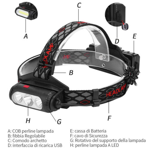 USB Rechargeable Headlamp White//Red//Green Light 3XLED Hunting Headlight 18650
