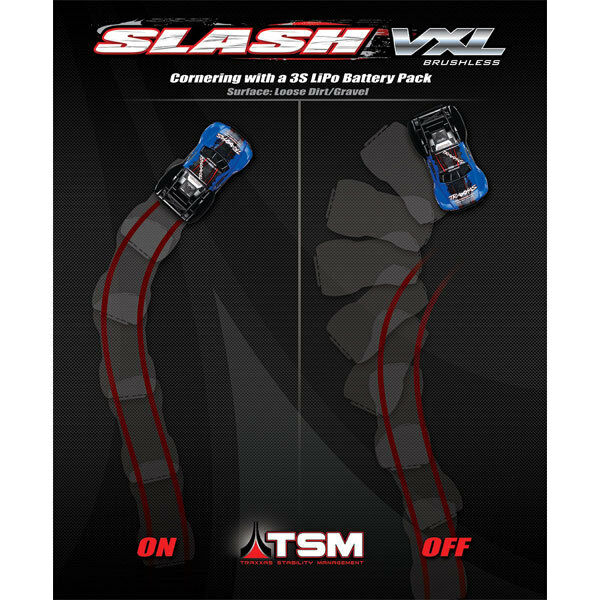 NEW Traxxas Stability Management Management Management TSM 2.4GHz 5-Ch Receiver 6533 - FREE SHIPPING f5b320
