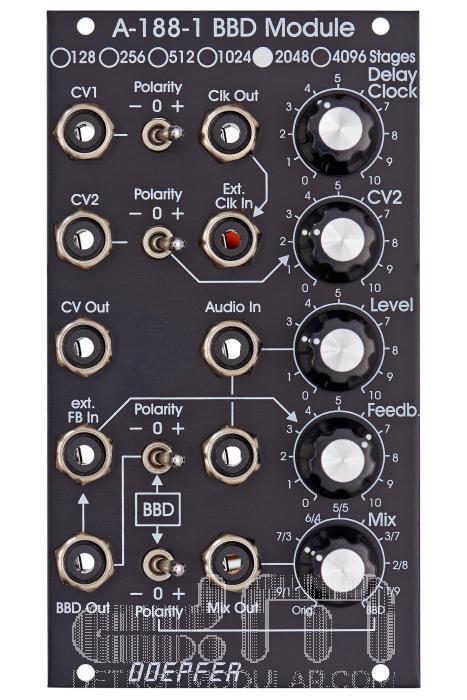 Doepfer A-188-1cv Bbd Verzögerung 2048  Eurorack Modul  Neu Detroit Modular]