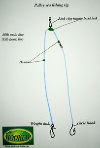 4 X Three No 3//0 circle hook flapper sea fishing rig
