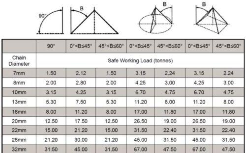 1 mtr x 2 leg 7 mm Lifting Chain Sling 2.12 tonne With Shortners To EN818-4