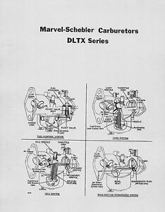Marvel Carburetor Diagram - Schematic Wiring Diagram