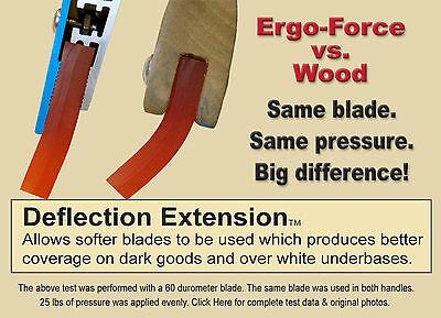 Aluminum Squeegee Screen Printing Squeegee Silk Screen Squeegee Ergo-Force