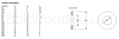 M30 30mm A2 in Acciaio Inox Forma G PIATTO RONDELLE accoppiamenti bulloni e viti DIN 9021
