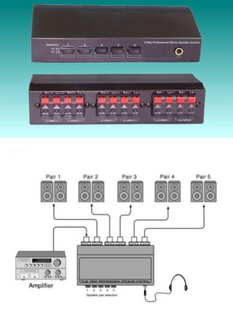 Technolink TC-25 5-Way Speaker Selector with Headphone Jack