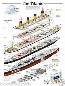 titanic poster ~ cutapart ship schematic plans - cutaway 18 x 24 titanic boat diagram