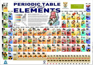 image is loading 006 periodic table of the elements fabric chemical - Periodic Table Fabric