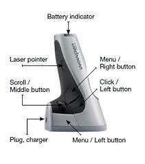Pointer, trådløs, Wow-Pen Traveler lasermus