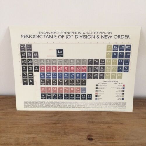 New Order Joy Division Periodic Table Art Print