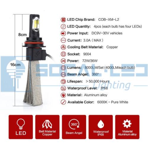 2x Fanless Canbus HB5 9007 LED Conversion Kit Hi//Lo Headlight Bulbs 6000K White
