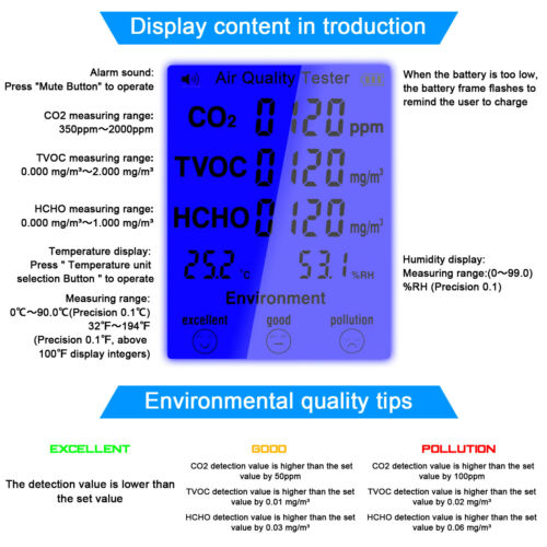 LCD Digital Air Quality Tester CO2 TVOC HCHO Meter Temperature Humidity Monitor