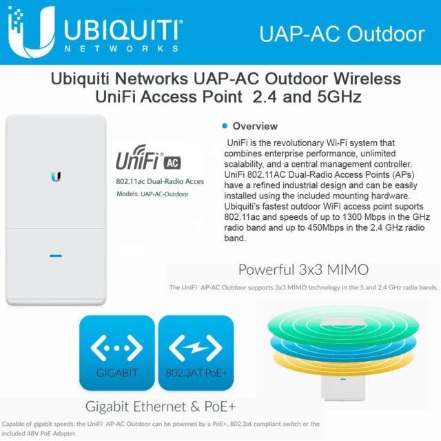 PART#UAP-AC 100/% NEW AP AC ACCESS POINT 1750 Mbps UNIFI UBIQUITI 802.11ac