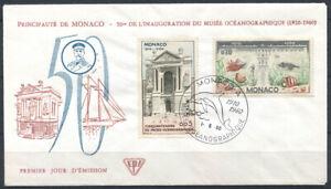 Amical Monaco 1960 Primo Giorno 100% Pesci, Museo