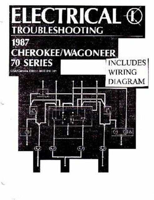 Oem Wiring Schematics Jeep Cherokee  Wagoneer W