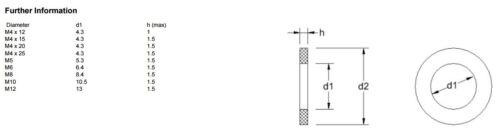 M5 M6 M8 M10 M12 Penny//Réparation//Garde-Boue Rondelles Bright Zinc Plaqué Bzp Acier