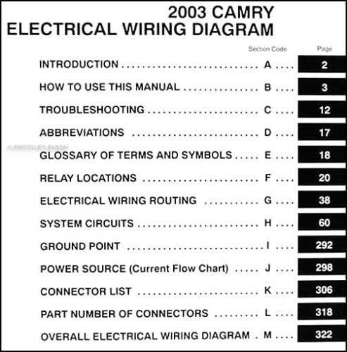 2003 Toyota Camry Mid Year Wiring Diagram Manual 6 cyl and CA 4 cyl Electrical