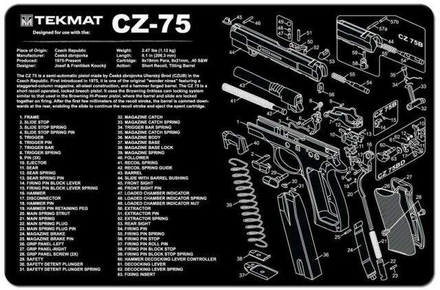 Cz 75 armorers gun cleaning bench mat exploded view schematic full cz 75 armorers gun cleaning bench mat exploded view schematic full parts list publicscrutiny Choice Image