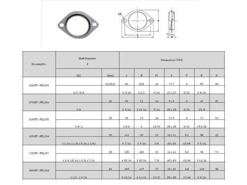 "2qty 3.55mm Carbide End Mill Router Bit FR4 CNC Spiral 2 Flute 3//8/"" L 1//8/"" Shank"