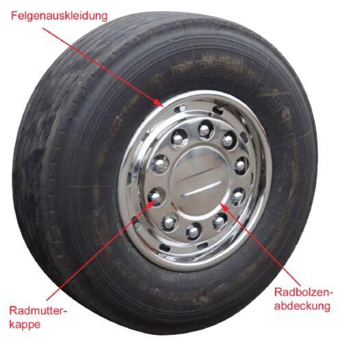 "LKW Radzierblende 11,75x22,5/"" ET120mm Lenkachse Truck Radkappen"