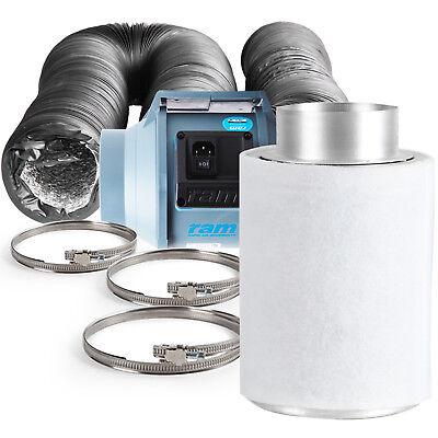 I filtri CARBONIO RAM movimento dell/'aria idroponica
