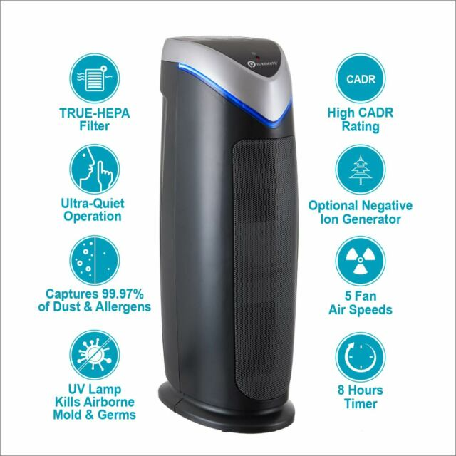PureMate HEPA Air Purifier & Ioniser with UV-C Sanitizer Eliminates viruses
