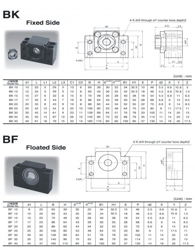 1 anti backlash 16mm ballscrew RM1605-366mm+BKBF12 bearing+SBR16 linear rail CNC