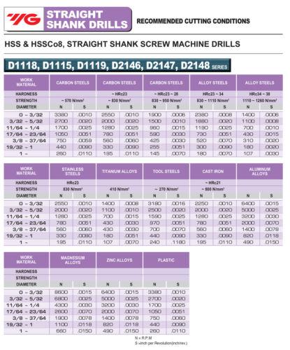 "5pcs 13//64/"" TiN Coated Cobalt 135°Point Screw Machine Stub Drills YG1"