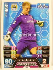 Match Attax 2013/14 Premier League - #163 Joe Hart - Manchester City