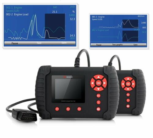 ILink 400 Diagnostic Tool pasend pour DODGE véhicules erreur de diagnostic