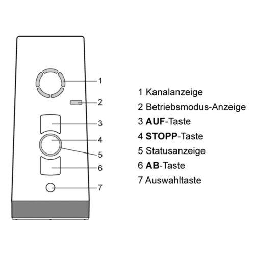 Elero variotel 2 Funk Télécommandes 5 Canaux Télécommande volet roulant Argent