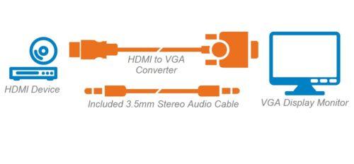Optional USB Micro-B Power Port HDMI Male to VGA Female with Audio Converter