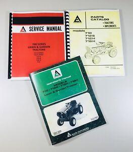 Allis Chalmers 712s manual