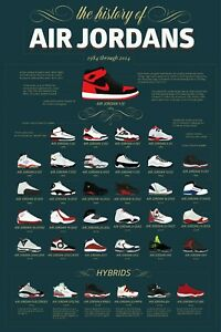Image is loading The-History-of-Air-Jordans-Shoes-1984-2014-