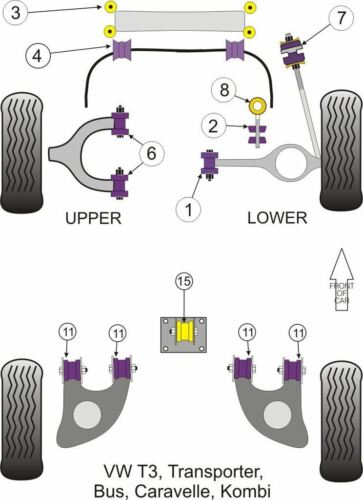 Para VW T25//T3 1979-1992 Powerflex caja de cambios de montaje Bush