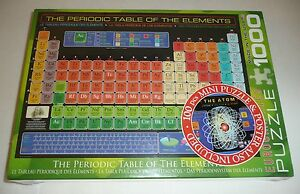 The periodic table of elements 1000 piece jigsaw puzzle nerd geek image is loading the periodic table of elements 1000 piece jigsaw urtaz Image collections