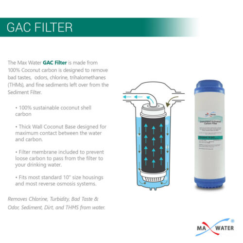 5 Pcs GAC Granular Activated Coconut Shell Carbon Reverse Osmosis Water Filter