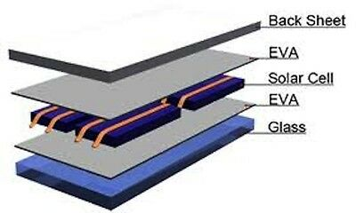 16 Meters TPE Back sheet laminate for Solar Panel construction backer DIY Cells
