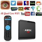 SWEES A95X 4K Smart PRO TV Box Android OS Quad-core Rockchip 3229 WiFi 1GB/8GB