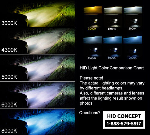 2x H11R BLESK Xenon HID Reflector light Replacement Bulbs 35W 4300K 5000K 6000K
