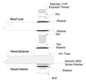 Details about Mobile Kitchen Hood Installation Kit
