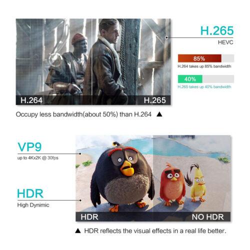 H96 Max+Smart TV Box Android 8.1 Quad-Core 4K 4GB 64GB WiFi HD Media Streamer US