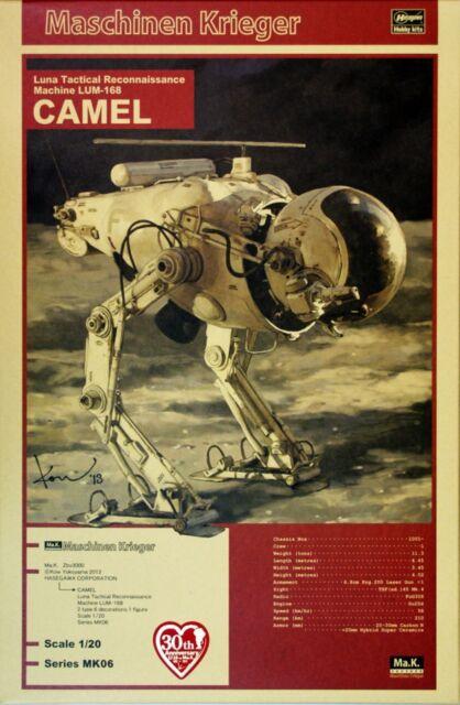 Hasegawa MK06 Maschinen Krieger LUM-168 Camel 1/20 scale kit