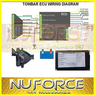Universal Towing Trailer ECU Module / Chip / Harness / Wiring Unit on